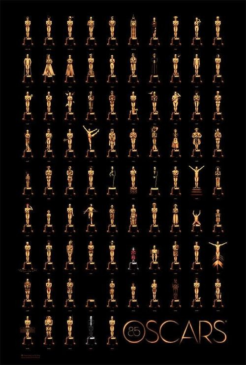 NEW Oscar Poster Representing 85 Years Of Winners!