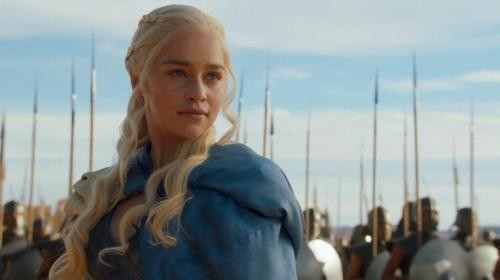 A Look At Game Of Thrones