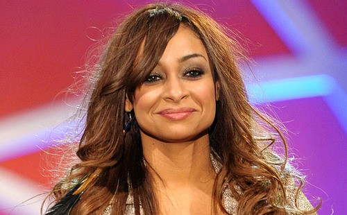 Raven Symone Comes Out Via Twitter?