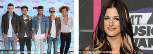 One Direction And Cassadee Pope To Perform On America's Got Talent