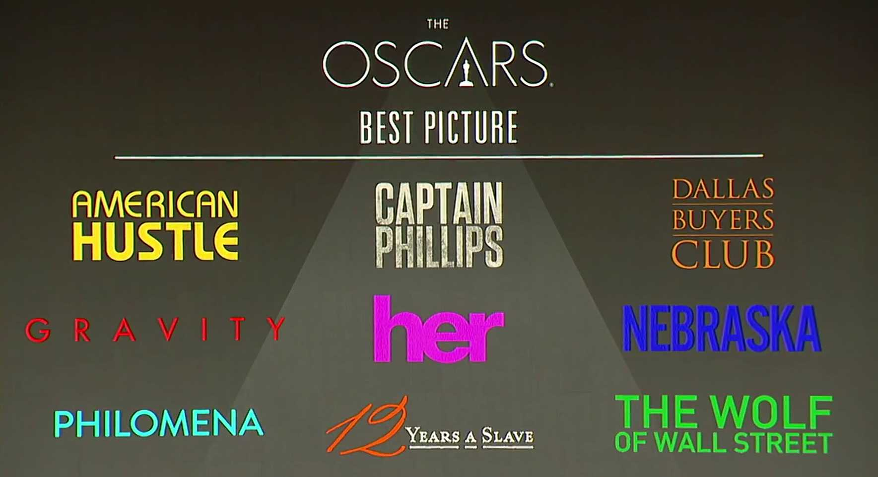 The 2014 Academy Promises No Best Picture Tie At The Oscars