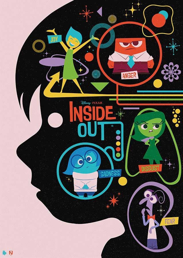 Loudinni Reviews Disney/Pixar's Inside Out: Sophisticated and Ambitious | Inside Out