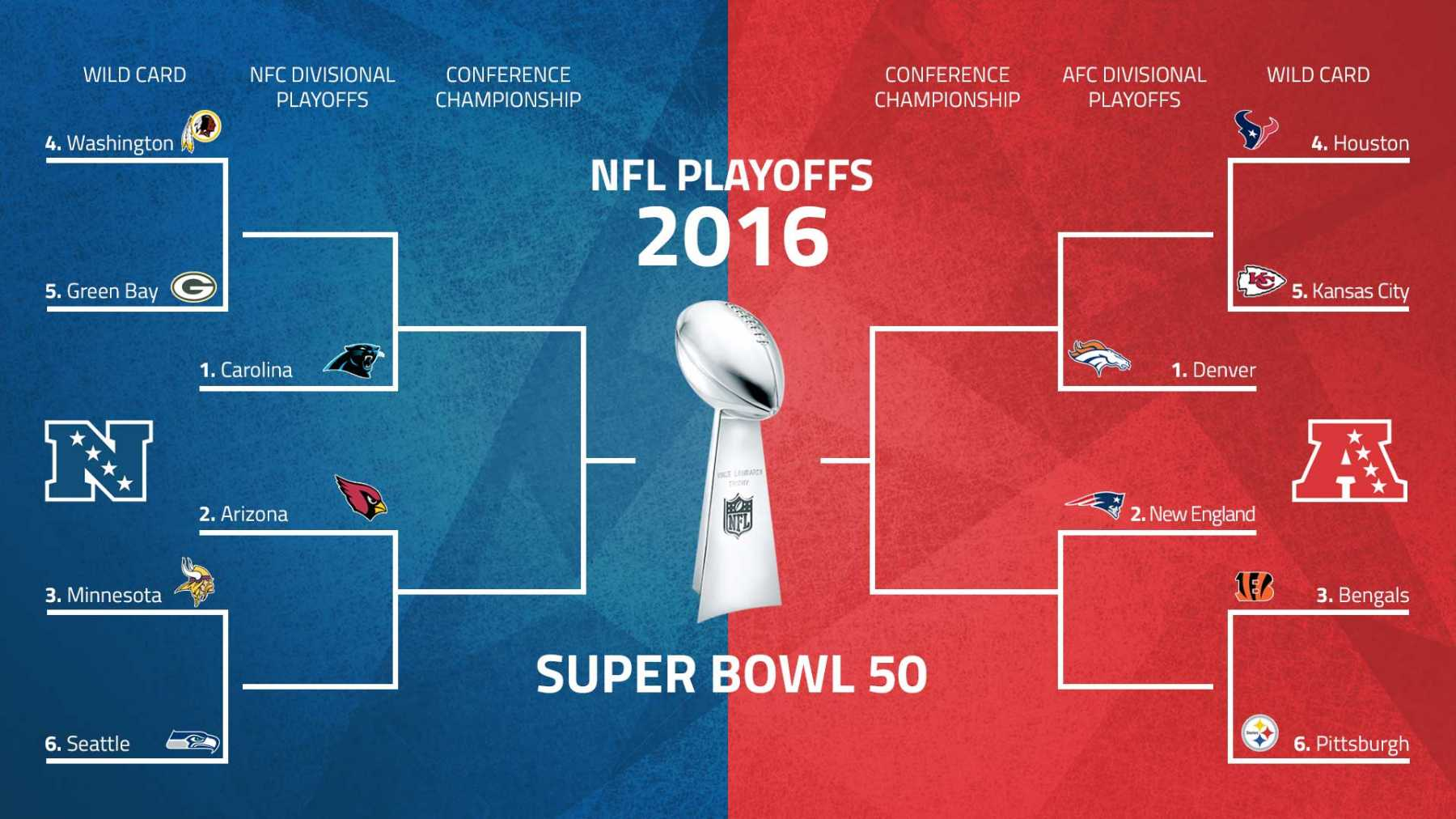PopWrapped's NFL 2016 Playoff Preview | NFL