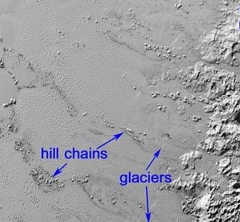 Pluto's Latest Mystery: Floating Hills On The Surface | Pluto