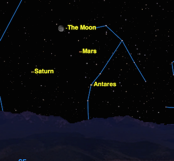 Mars, Saturn And Red Giant Star Visible In The Night Sky | Red Giant Star