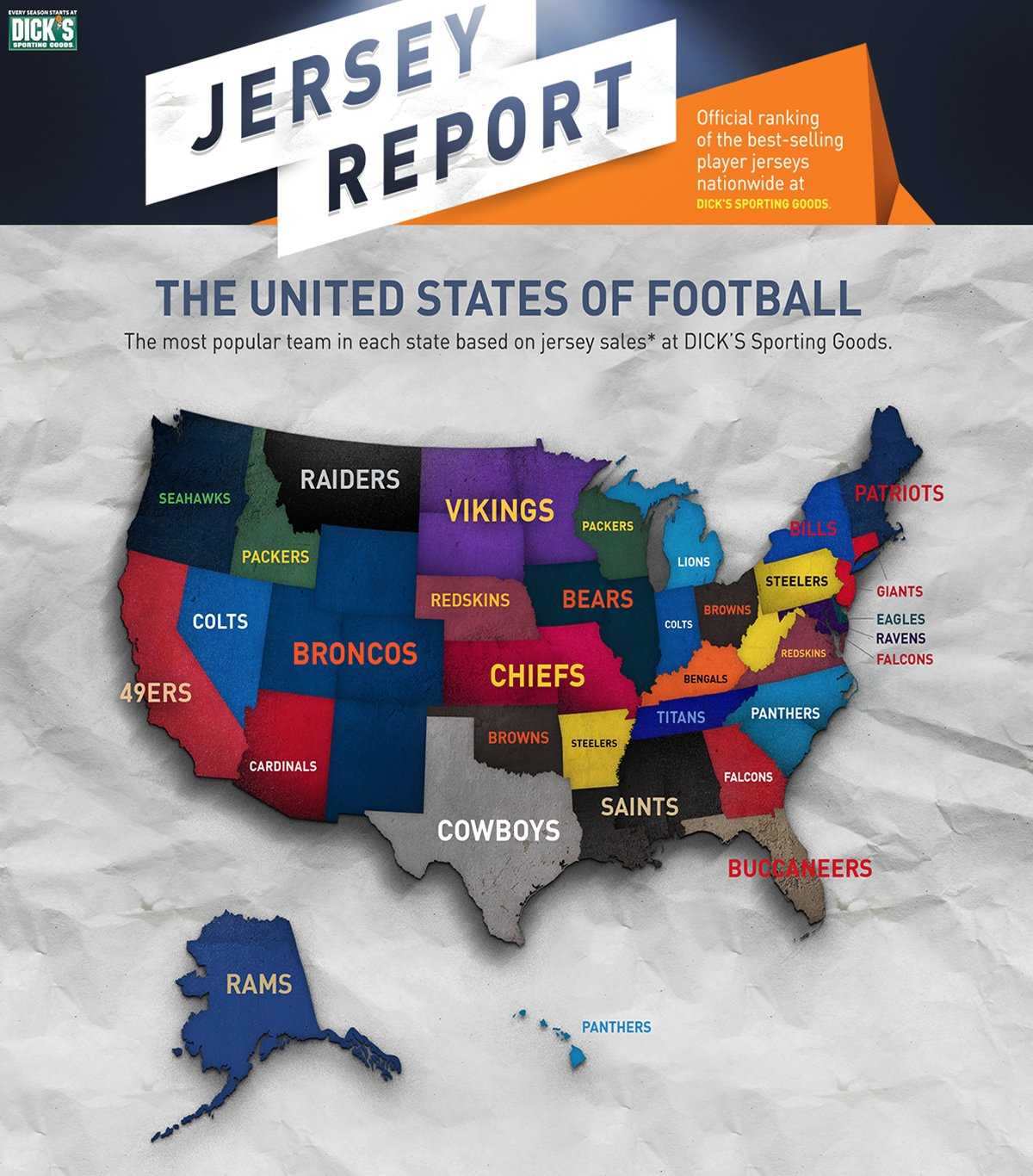 DICK'S Sporting Goods Celebrates 5 Years Of Jersey Report | Jersey Report